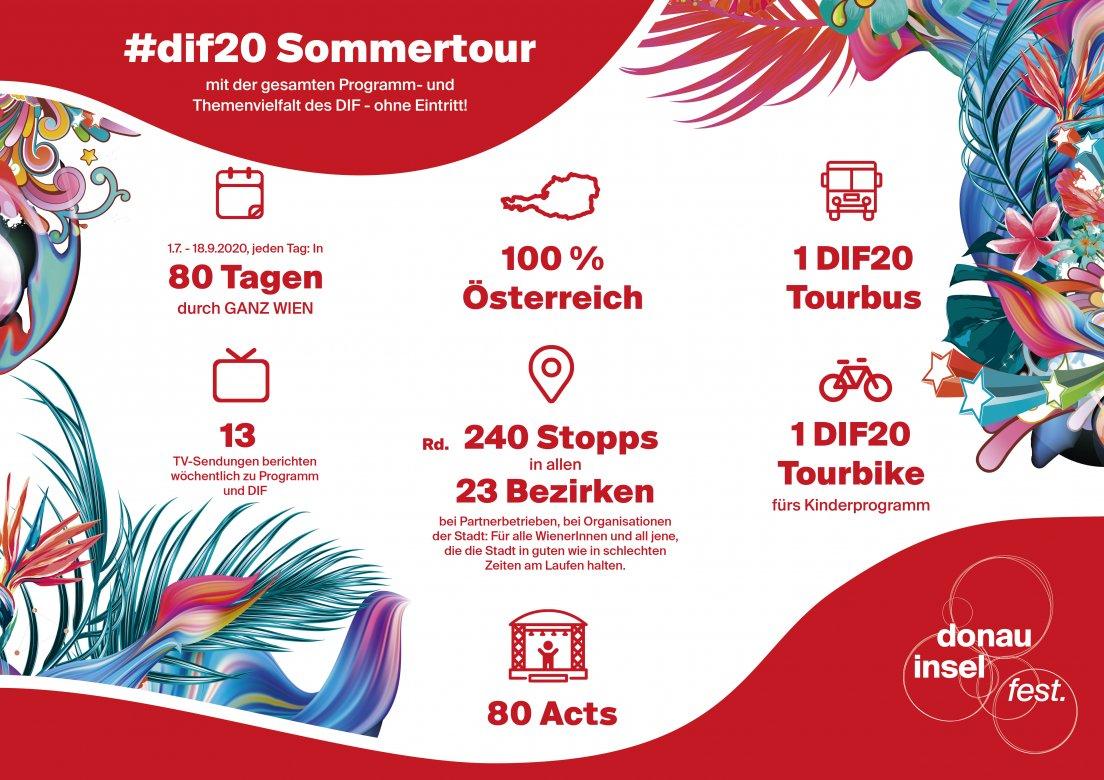 Das Langste Donauinselfest Aller Zeiten Donauinselfest 2020 Vom 18 20 September 2020